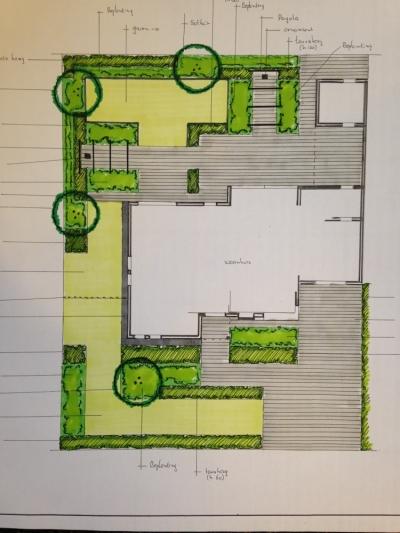 Aanleg tuin met krachtige lijnen Kaatsheuvel